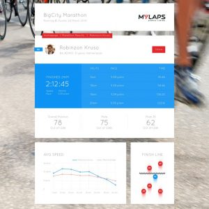 mylaps-eventmanager-eventresults