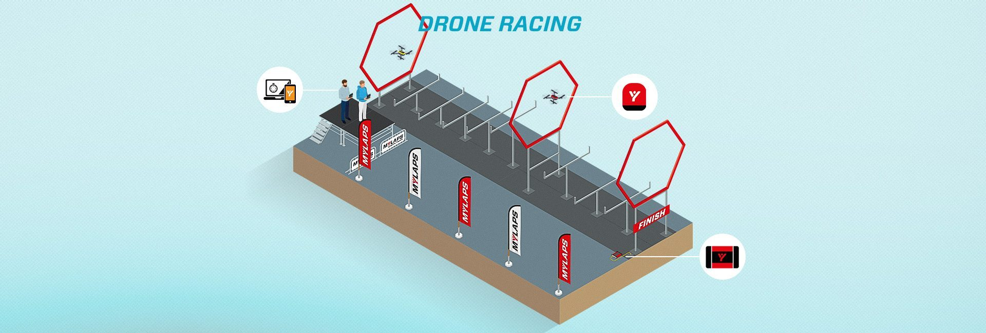 RC & Drone Racing 3