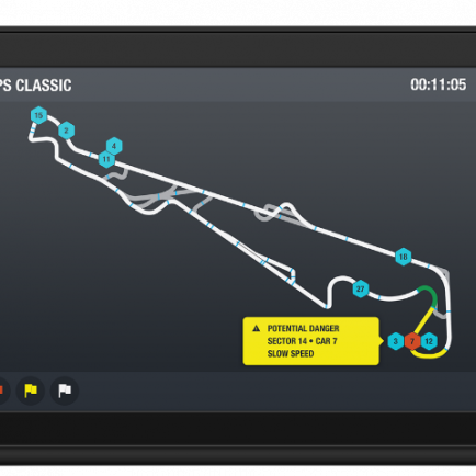 Introducing X2 Link: Live tracking & Live results